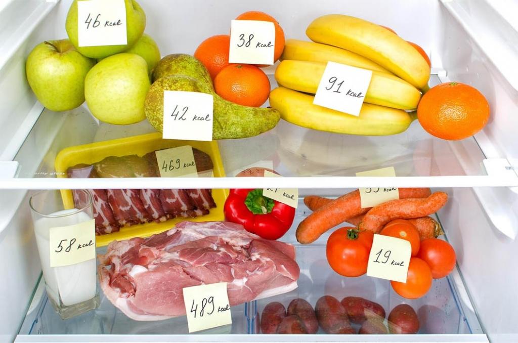 1500 калорий в день для похудения отзывы