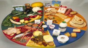Каким должно быть питание при гипотиреозе